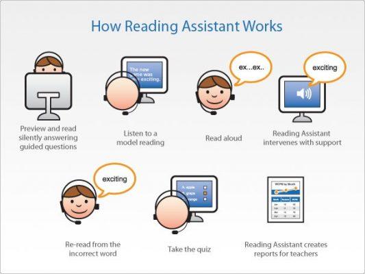 Reading Assistant 1 ползи и предимства